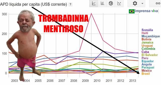 Lula - o mentiroso